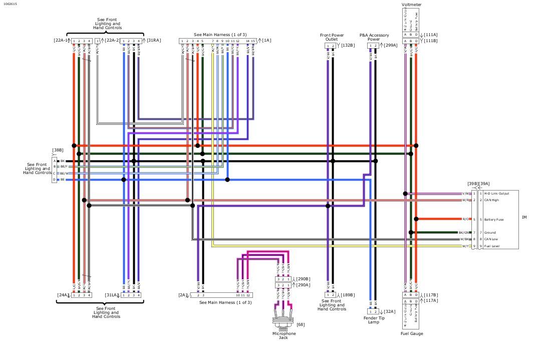 94000568_1235274_en_us - 2019 wiring diagram wall chart | harley-davidson  sip  harley-davidson