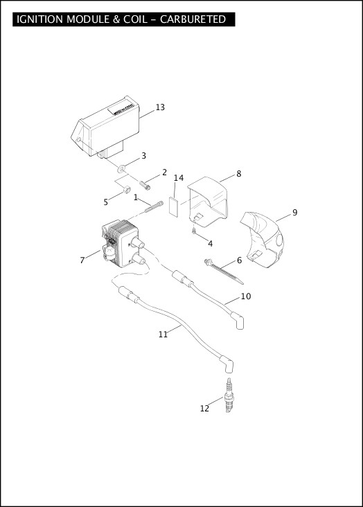 99455-04B_486258_en_US - 2004 Softail Models Parts Catalog | Harley on harley coil wiring, ignition coil wiring diagram, ignition switch wiring diagram, harley ignition module troubleshooting, pontiac ignition wiring diagram, ultima ignition wiring diagram, harley ignition module cover,