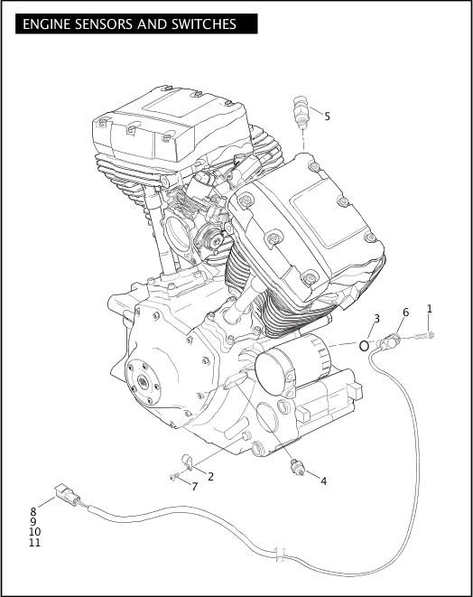 99430-04A_486114_en_US - 2004 FXSTDSE2 Parts Catalog | Harley